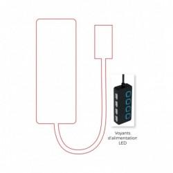 HUB MUTLIPORT USB AVEC BOUTON M24
